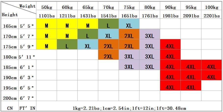 How to choose size by weight and height